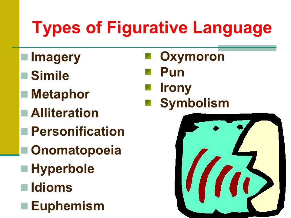 Types of Figurative Language Imagery Simile Metaphor Alliteration Personification Onomatopoeia Hyperbole Idioms Euphemism Oxymoron Pun Irony Symbolism