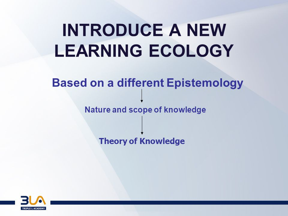Knowledge Production In a Knowledge Economy Universities Work Places [Intellectual Capital (1993)] Social Environments Not just knowing WHAT, but knowing HOW(Skills)