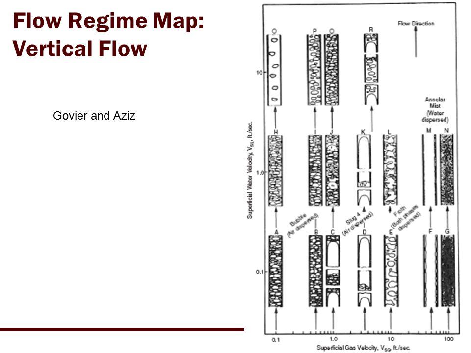 Flow Regime Map: Vertical Flow Taitel-Dukler Flow Regime Map (from PPS)