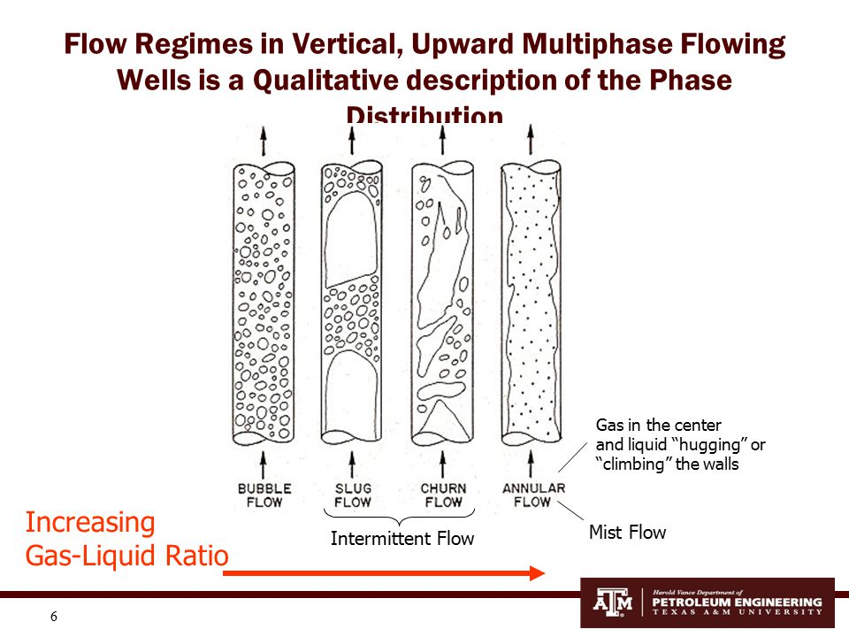 7 The flow regime in gas- liquid, vertical flow can be predicted with a flow regime map – a plot relating flow regime to flow rates of each phase, fluid properties, and pipe size The chart to the right is from Govier and Azis and shows these flow patterns and the approximate regions in which they occur as functions of gas and liquid velocities