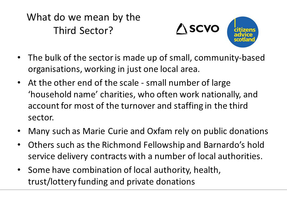 What do we mean by the Third sector??.