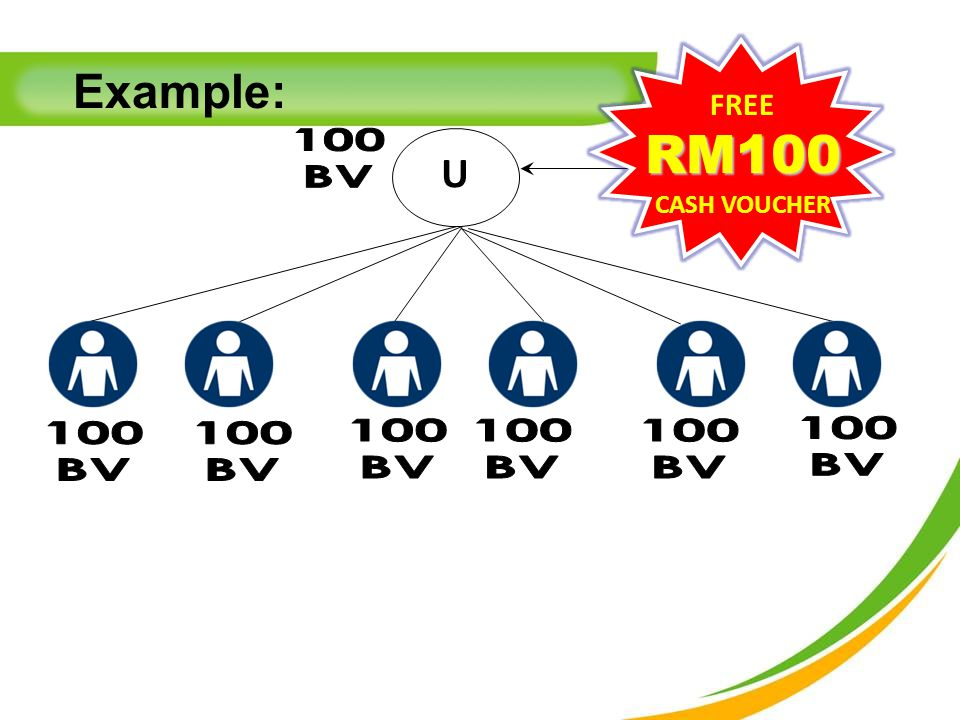 1.Promotion period : Bonus Month 201006 – 201012 2.Both qualifier & direct down line must fulfill monthly personal maintenance requirement as per ranking which is 100BV or 200BV 3.