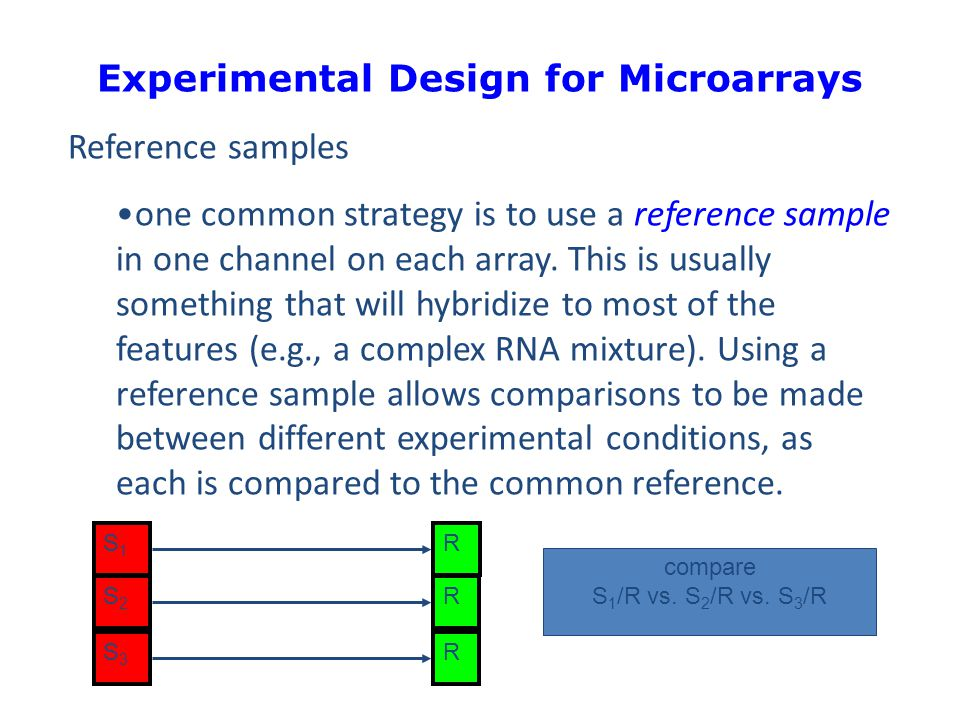 Experimental Design for Microarrays The bottom line is that you should discuss your experimental design with a statistician before going ahead and beginning your experiments.