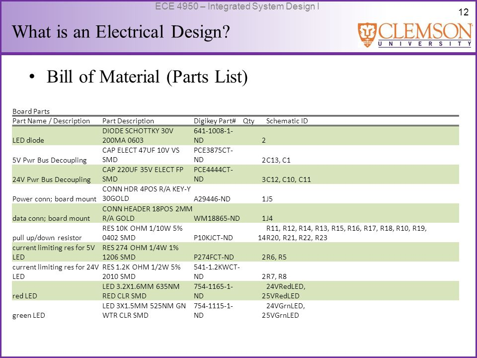 13 ECE 4950 – Integrated System Design I What is an Electrical Design? Mechanical Drawings