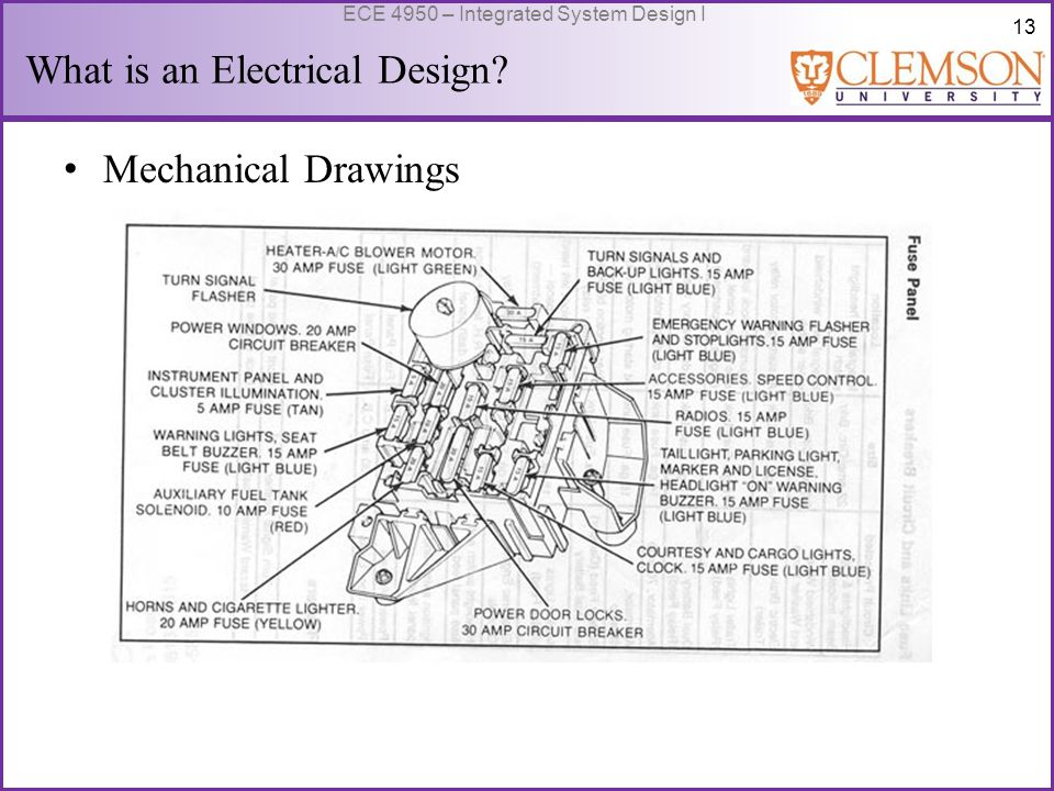 14 ECE 4950 – Integrated System Design I What is an Electrical Design.