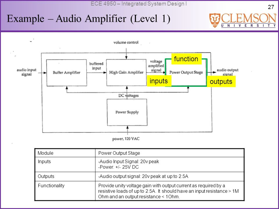 28 ECE 4950 – Integrated System Design I Example – Audio Amplifier (Level 2) Smoothing Filter Regulator Purchase Purchase .
