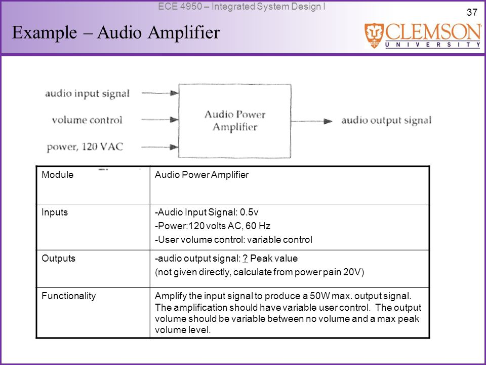 38 ECE 4950 – Integrated System Design I Example – Audio Amplifier Buffer Amplifier and 10V, 5W DC Supply High Gain Amplifier Power Output Stage Audio Input Signal Power 120VAC Buffered Input 10V DC DC Supply Control Volume Audio Output Signal This DC Supply is probably not the same as the one specified through the top- down approach.