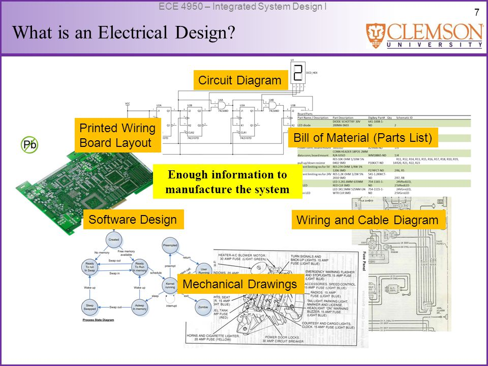 8 ECE 4950 – Integrated System Design I What is an Electrical Design.