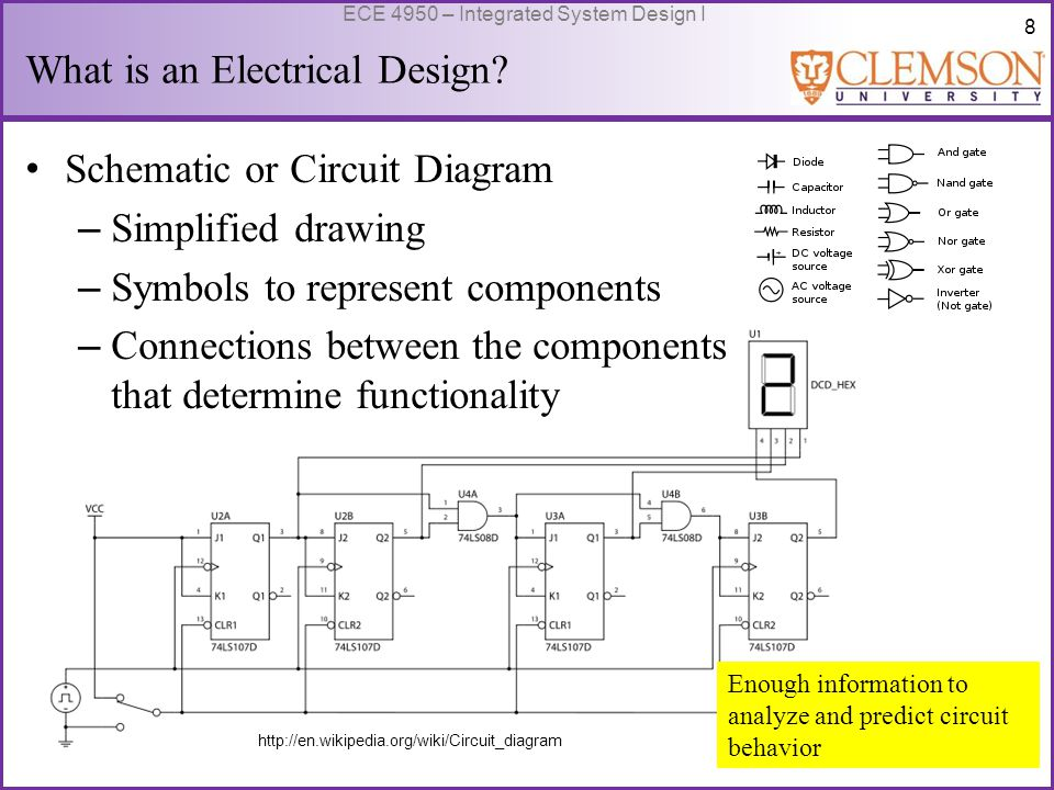 9 ECE 4950 – Integrated System Design I What is an Electrical Design.