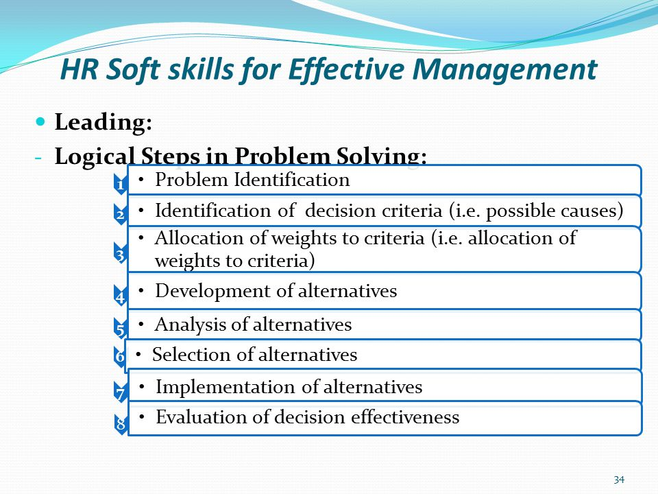 HR Soft skills for Effective Management Leading: - Time Management Managing your time shoes how to prioritize your tasks – what to concentrate on and for how long ; also what to set aside from planning stage to controlling stage.