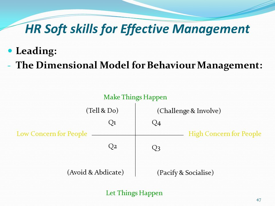 HR Soft skills for Effective Management 48 Q1 Behaviours Q2 Behaviours - Argumentative - Cautious - Blameless - Non-Committal - Never Wrong - Hard – to - read - Know-it –all - Reserved - Egoistic -Withdrawn Q3 Behaviours Q4 Behaviours - Good Natured - Businesslike - Talkative - Candid - Too- Agreeable - Collaborative - Easy -Going - Challenging - Story Teller - Ask Tough Qus.