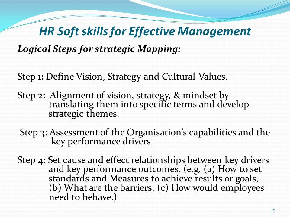 HR Soft skills for Effective Management Logical Steps for strategic Mapping: Step 5: Resource Deployment.