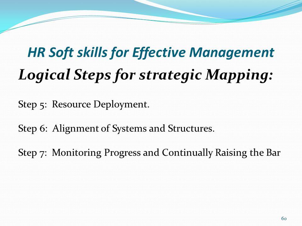 HR Soft skills for Effective Management ObjectivesMeasuresTargetRemarks/Rating Financial Perspective 1.Management of Funds 2.