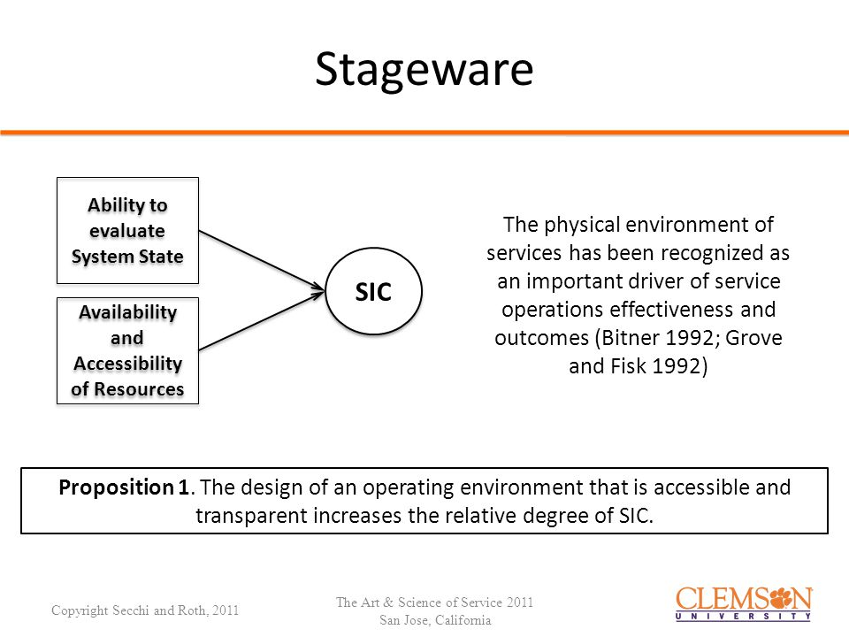 Orgware In order to provide employees with the freedom and correct incentives to improvise, the orgware should be designed to encourage trial and error activities and provide employees with the knowledge and freedom to make judgment calls (Hartline and Ferrel 1996, Weick 1998) Empowerment Problem Solving Oriented Incentive Structure SIC Training Hiring for Attitude The Art & Science of Service 2011 San Jose, California Proposition 2.