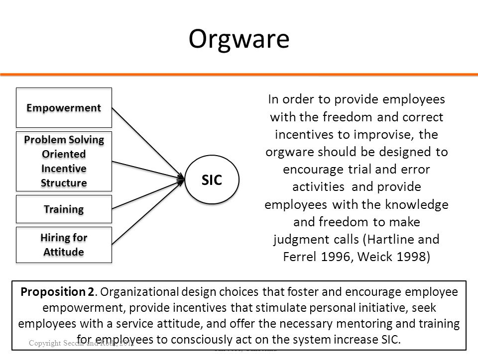 Linkware In order to allow rapid and effective actions, the employees' cognitive load must be reduced by disseminating relevant information both horizontally and vertically within the organization (Galbraith 1973) Proposition 3.