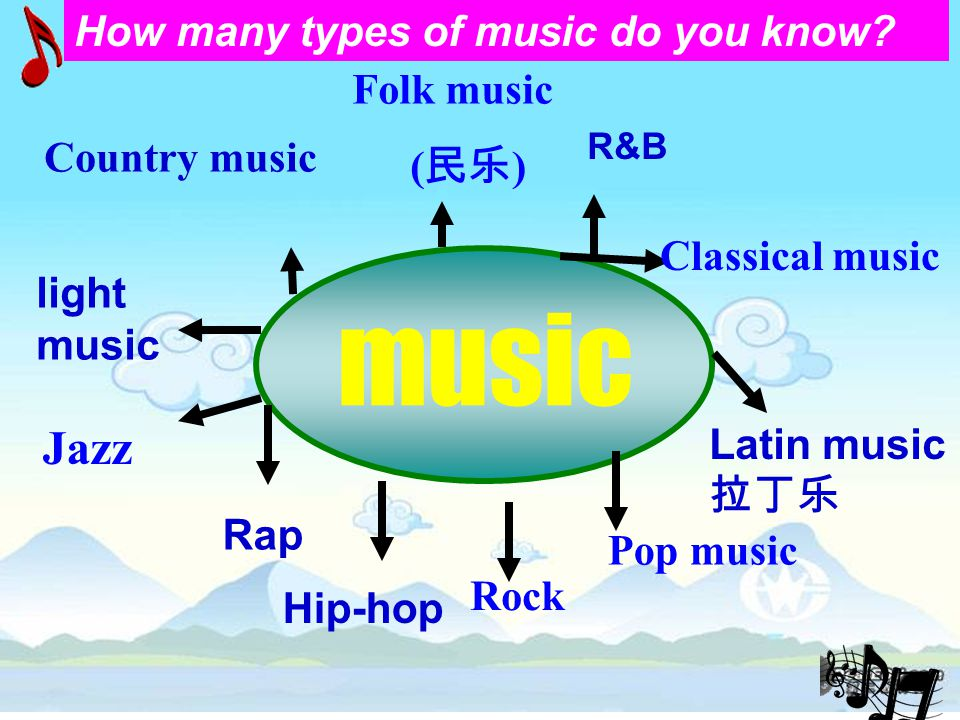 What kind of music do you like most? And why? Thinking