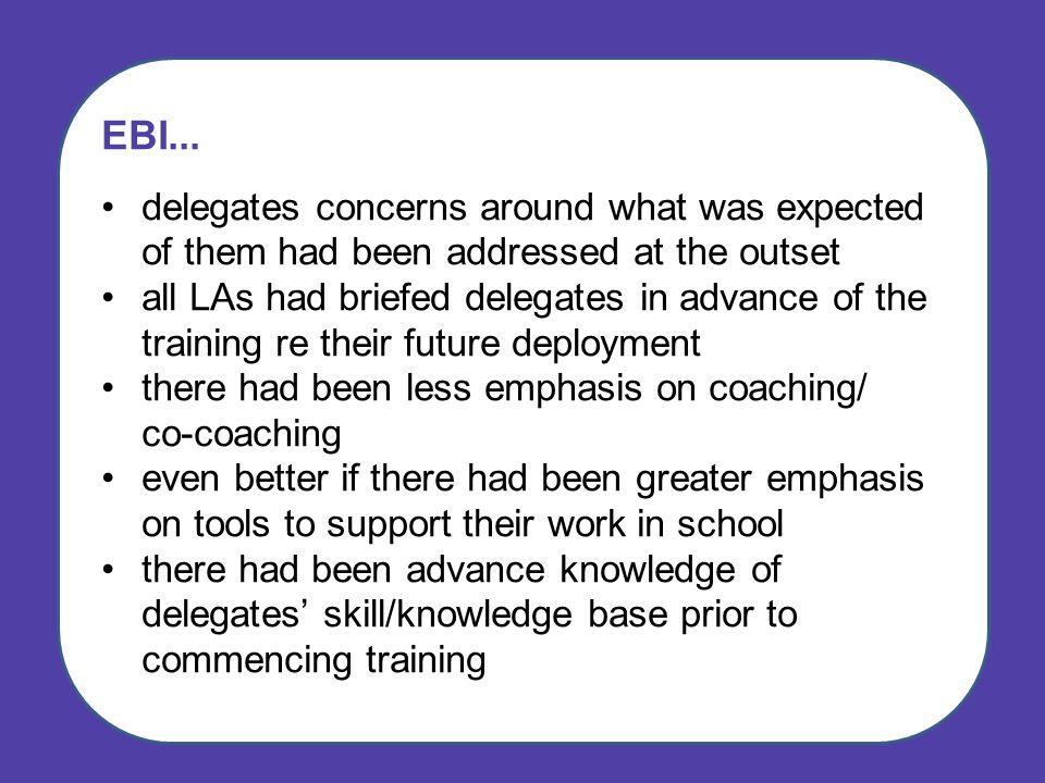 b CPD Consultant Leader Training Cohort No.