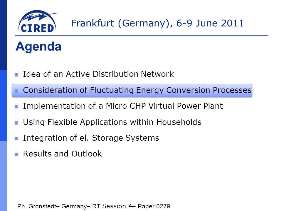 Frankfurt (Germany), 6-9 June 2011 Load [kW] Initial loadIncl.