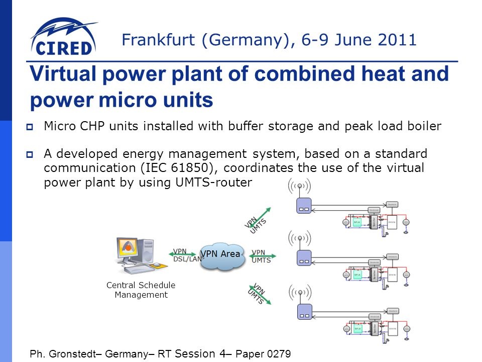 Frankfurt (Germany), 6-9 June 2011 Grid-oriented operation mode Objective: Peak Shaving and leveling of the overall load profile The higher the penetration level of micro CHP units, the bigger is the positive effect for the distribution network Virtual power plant of combined heat and power micro units 1 CHP micro unit 2 CHP micro units 5 CHP micro units 10 CHP micro units 15 CHP micro units 20 CHP micro units 25 CHP micro units 30 micro CHP units electrical load in kW time in ¼ h resulting residential load original residential load Ph.