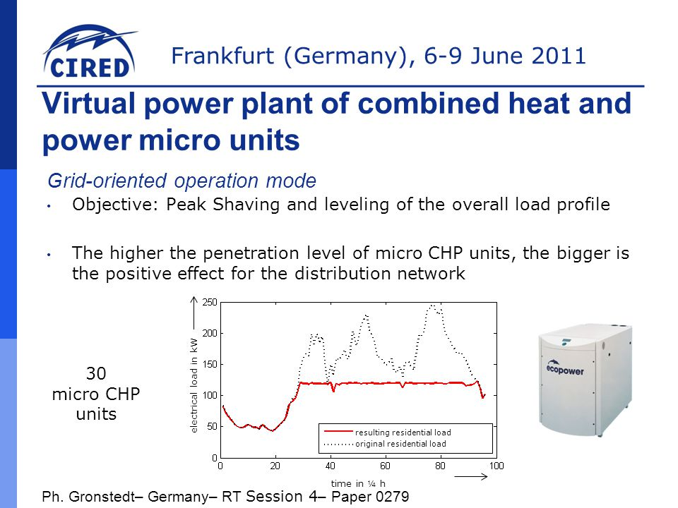 Frankfurt (Germany), 6-9 June 2011 Idea of an active distribution networks Consideration of Fluctuating Energy Conversion Processes Implementation of a Micro CHP Virtual Power Plant Using flexible applications within households Integration of el.