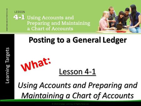 Learning Targets © 2014 Cengage Learning. All Rights Reserved. Lesson 4-1 Using Accounts and Preparing and Maintaining a Chart of Accounts What: Posting.