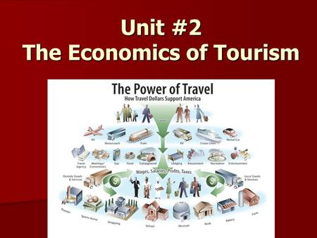 Unit #2 The Economics of Tourism. The Economics of Tourism This unit will deal with the economic side of tourism. How does the economy affect tourism?