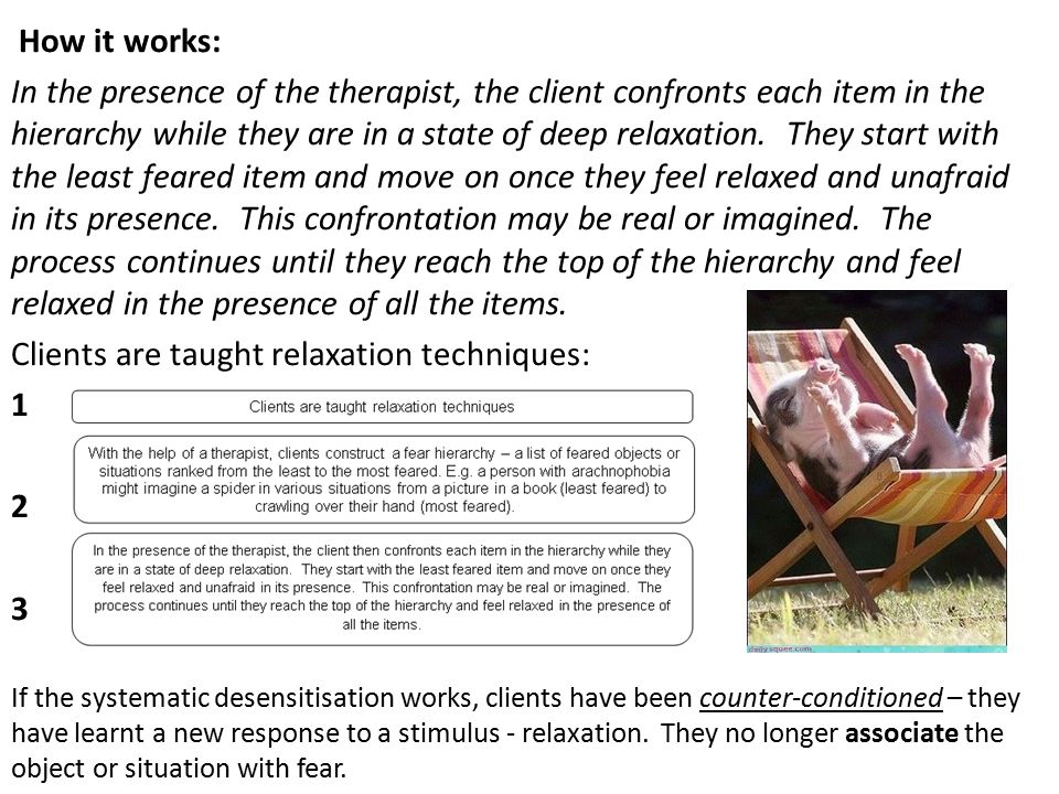 McGrath (1990) **Behavioural perspective = behaviour is learnt and so has little to do with the individual and more to do with the situation they are in** Behaviours such as phobias could be unlearnt (counter- conditioned) By pairing the phobic stimulus with something pleasant or relaxing, the treatment of phobias should be effective, and is known as systematic desensitisation In terms of classical conditioning the fear response can be replaced by a conditioned response of calm The stimulus that causes the fear is presented with something that makes the patient feel calm Research by McGrath shows how successful the treatment can be for reducing phobias in a case study of a girl with a phobia of loud noises (ligyrophobia)
