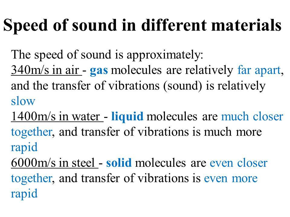 v gas <v liquid <v solid Soft materials dampen sound; hard materials reflect it (echoes and reverberations).