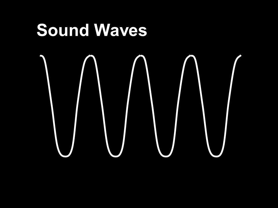 Amplitude Sound Waves