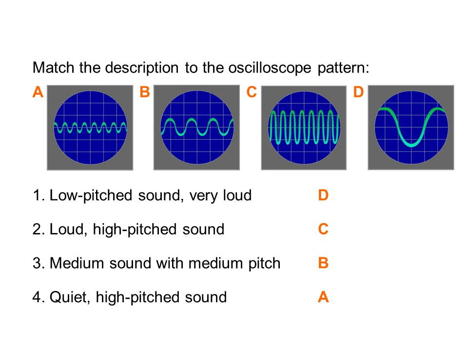 Match the oscilloscope traces to the source of the sound.