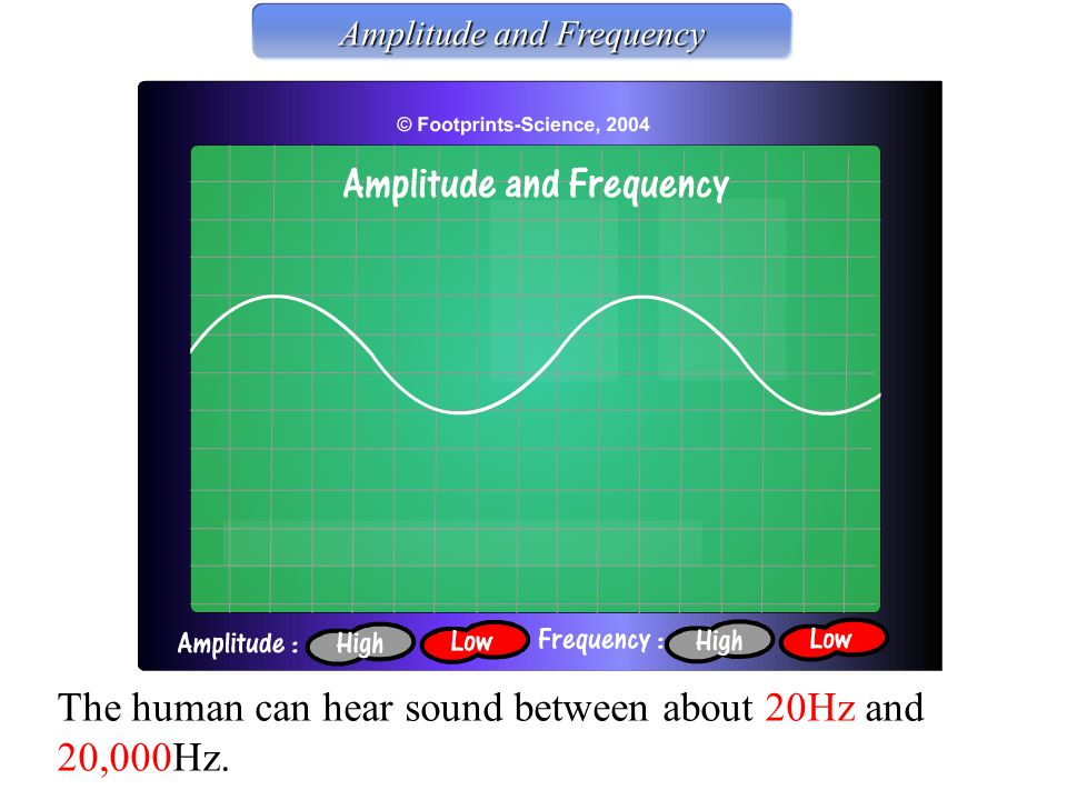 1.A signal generator can produce electrical signals which can be converted to sound waves by a speaker.