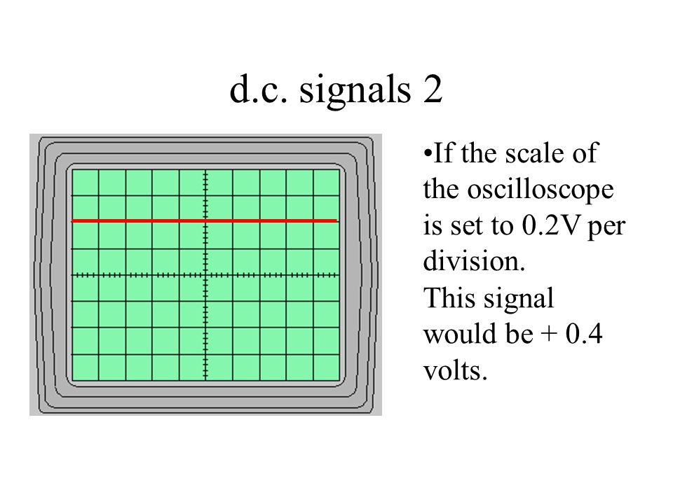 d.c.signals 3 If the scale of the oscilloscope is set to 1V/division.