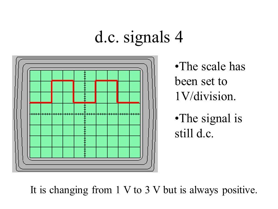 a.c.signals 1 This is a correct a.c. signal. At 1 cm per volt it has an amplitude of 2 volts.