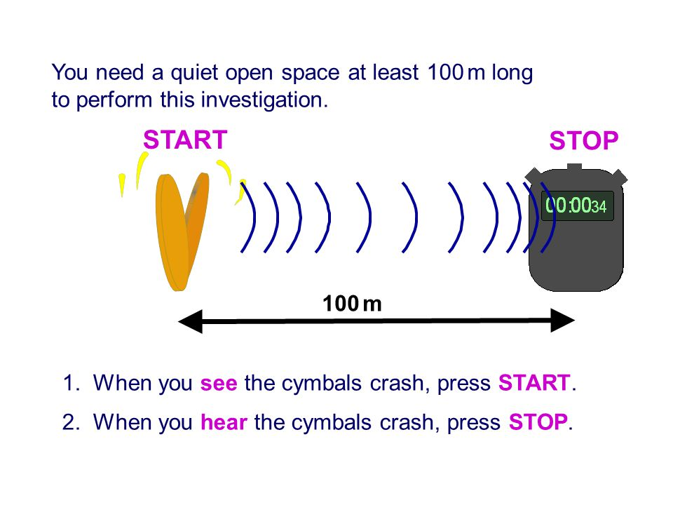 sound distance (m) time (s) speed (m/s) 1 2 3 4 How are these values used to estimate the speed of sound.