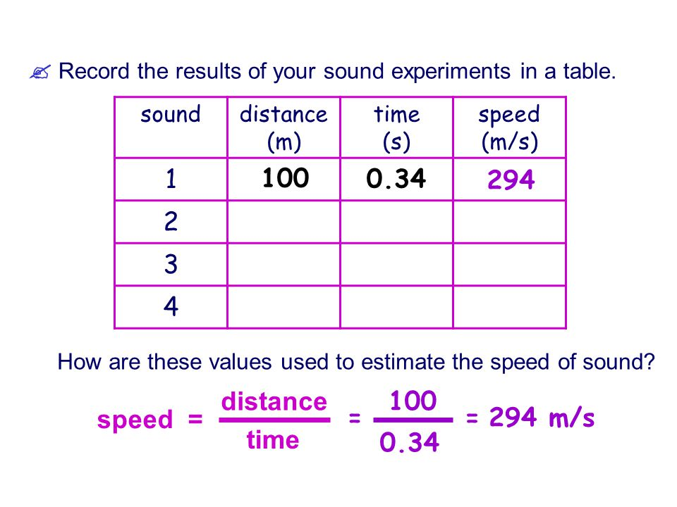  Use the results of the cymbals experiment to calculate your average speed of sound.