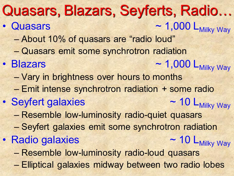 Radio Galaxies Basic observations –First discovered as peculiar galaxies1918 Short-exposure photograph of M87 –Compact nucleus w/non-polarized thermal blackbody radiation –Long jet w/polarized non-thermal synchrotron radiation –Often found embedded in rich galaxy clusters High probability of galactic collisions Basic properties –Radio galaxies resemble dim, radio-loud quasars Normally exhibit two radio lobes in opposite directions –Largest at the point farthest from the nucleus