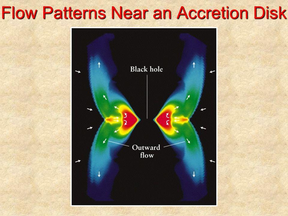 Supermassive Black Hole Jets