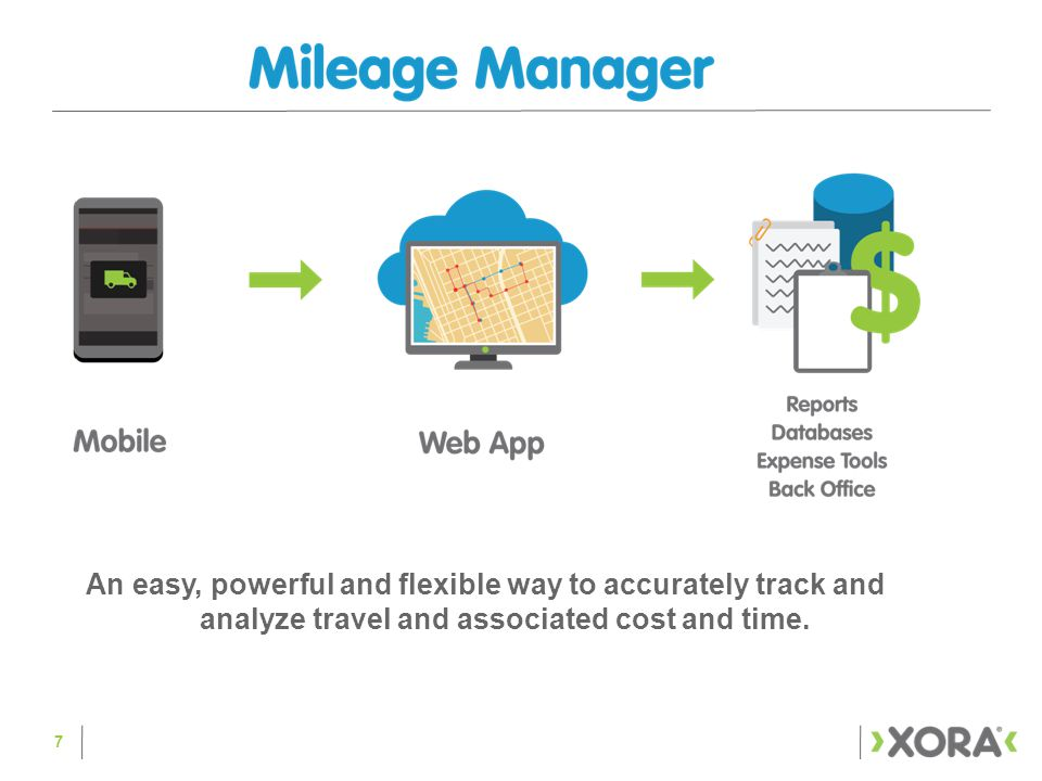 DEMO – Mileage Manager 8