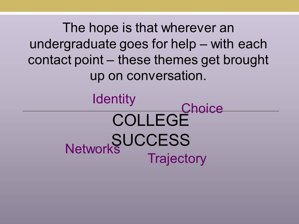 COLLEGE SUCCESS Identity Choice Networks Trajectory So what is the Husky Experience.