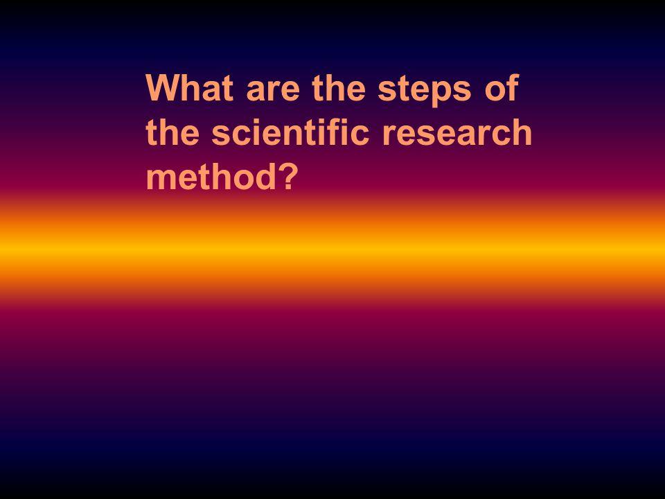 Problem Research Hypothesis Experiment Observe Conclusion