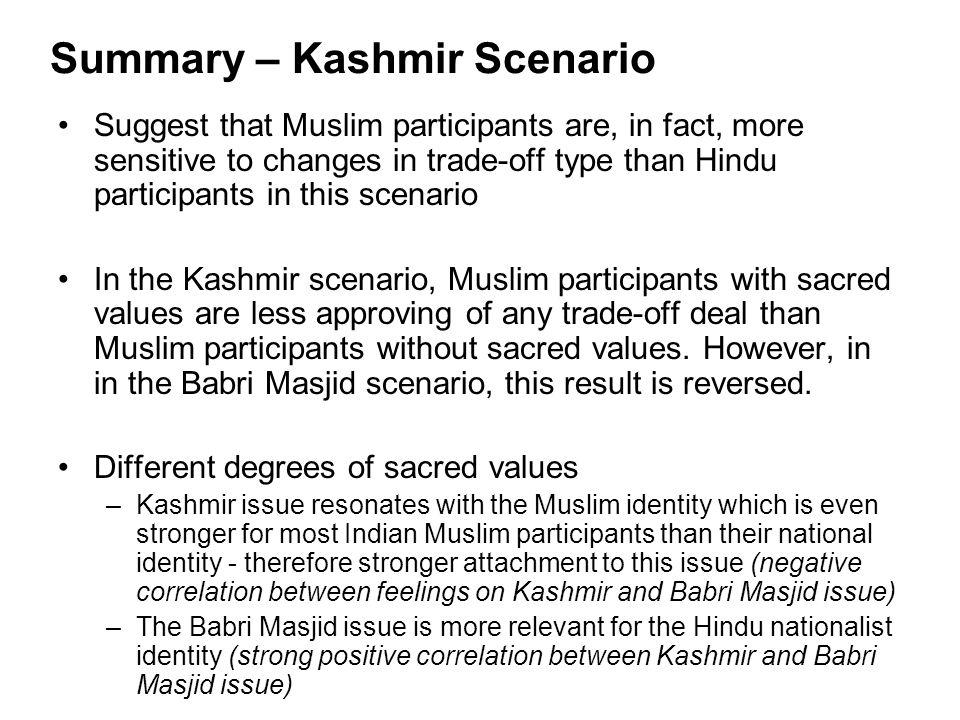 Kashmir Scenario – Symbolic Tradeoffs by Religion