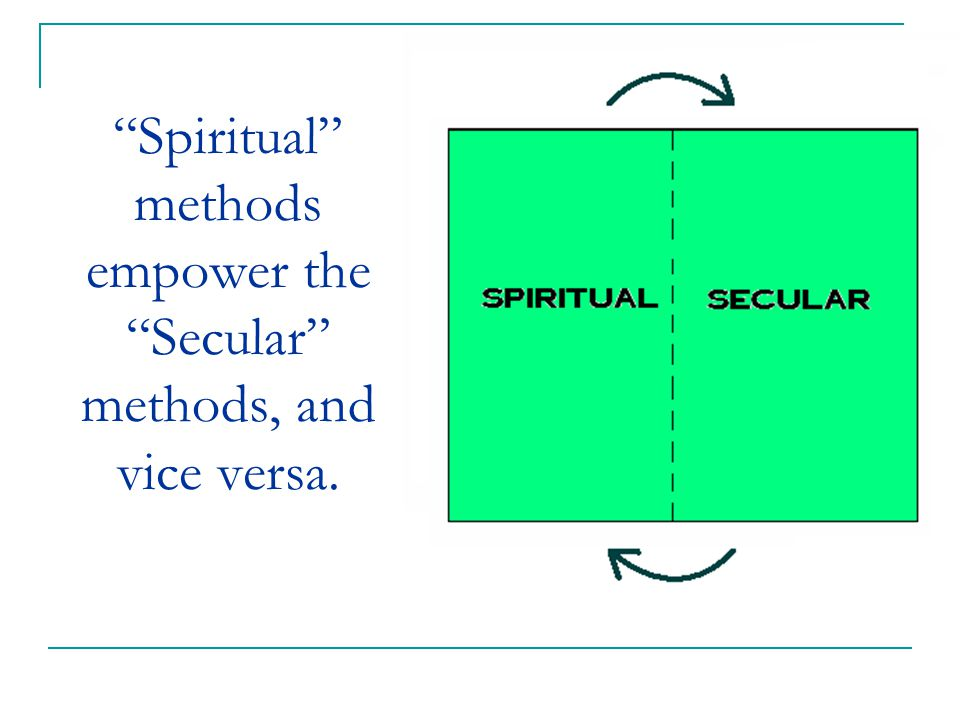 Separation of Spiritual and Secular is extremely Common in Church.