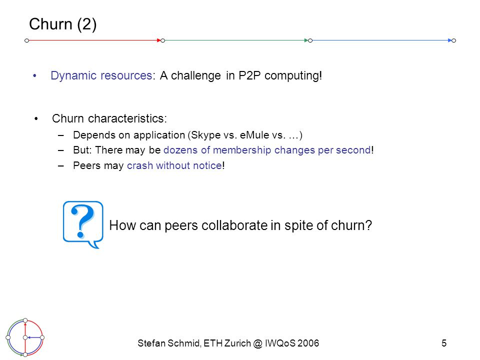 Stefan Schmid, ETH Zurich @ IWQoS 20066 Churn (3) Churn is important, as it threatens advantages of P2P computing .