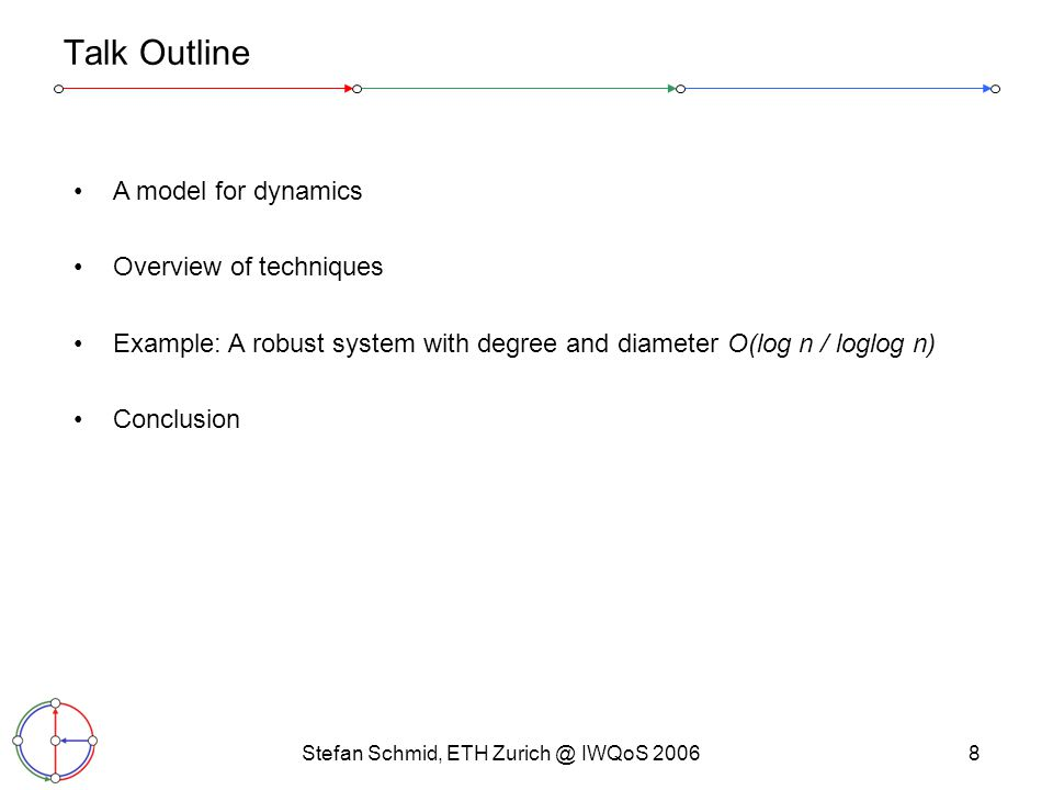 Stefan Schmid, ETH Zurich @ IWQoS 20069 Talk Outline A model for dynamics Overview of techniques Example: A robust system with degree and diameter O(log n / loglog n) Conclusion