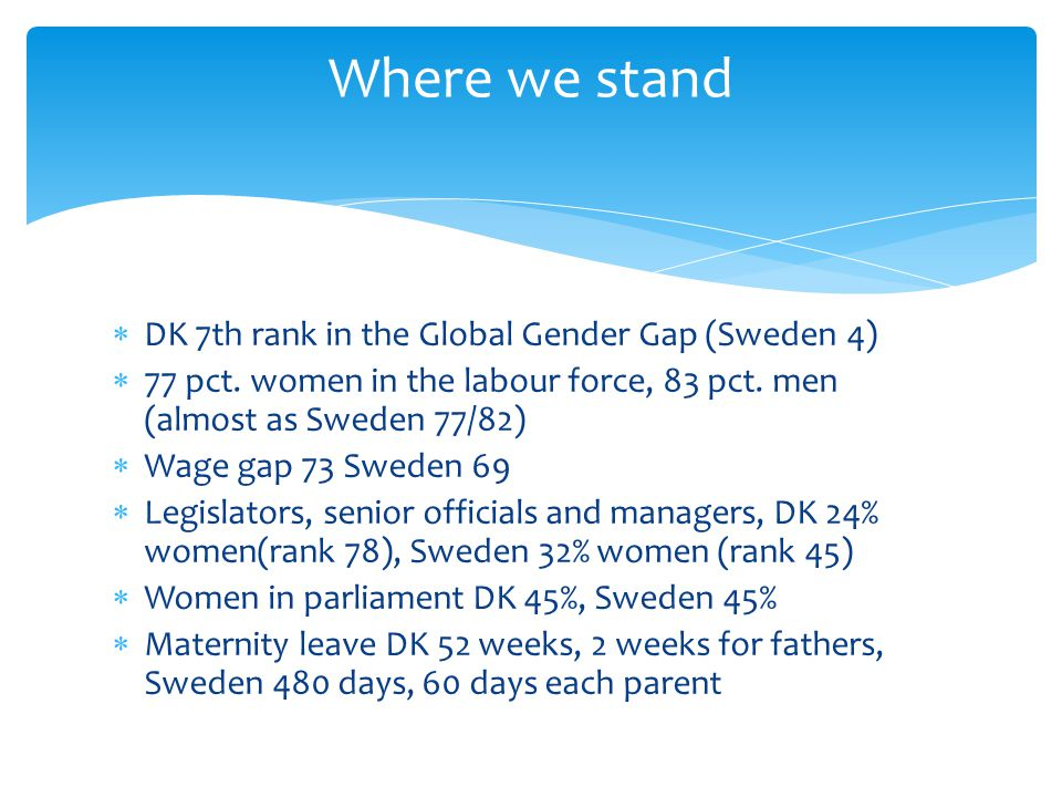  Equality for men:  Health,  father's leave,  Boys dropping out of education  Marginalised men  Equality for women:  Activate all talents  Quotas for executive boards  Battered women  Immigrant women  Criminalising prostitution (customers) Where is the political gender equality discourse right now, in Denmark?