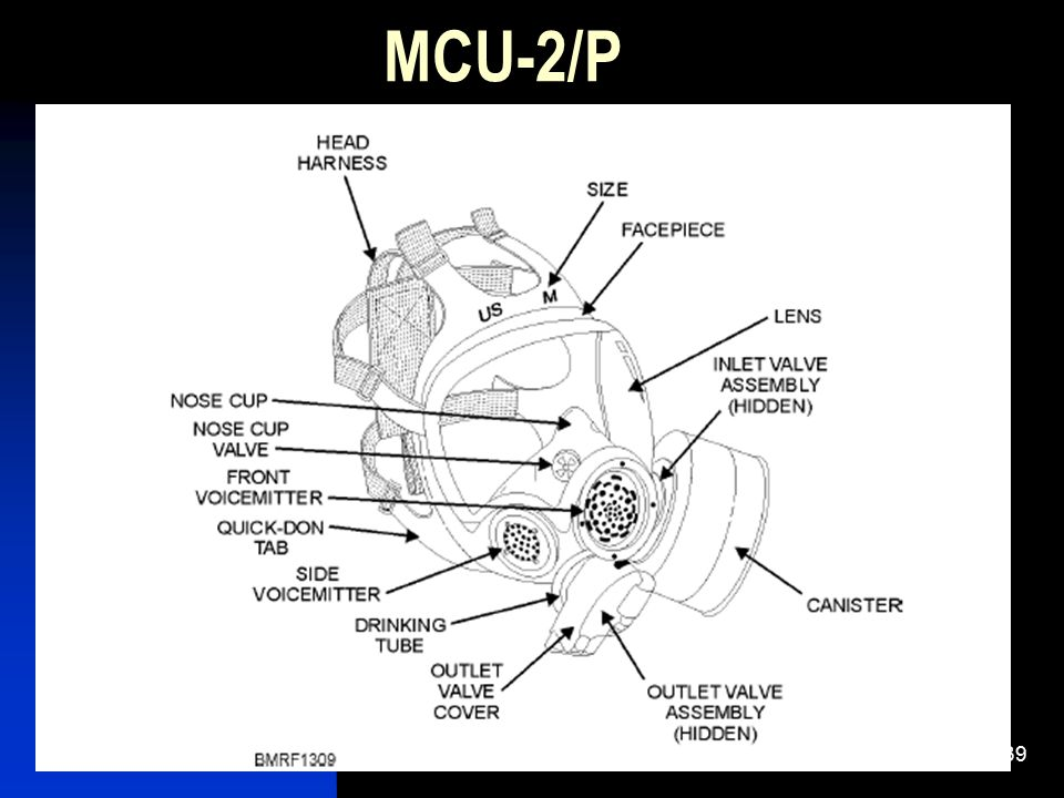 40 MCU-2/P (cont.) When you hear the alarm for a CBR attack: STOP breathing You should only need 10 seconds Decon face and eyes if needed first Does not produce oxygen Protects against all known CBR agents
