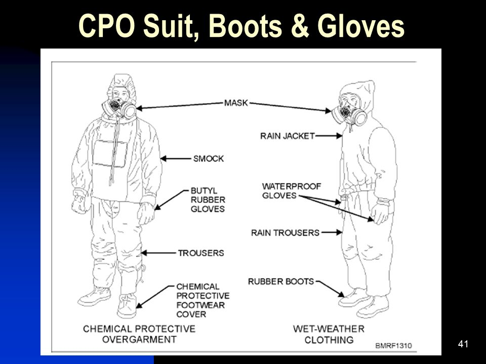 42 Mission Oriented Protective Posture (MOPP)