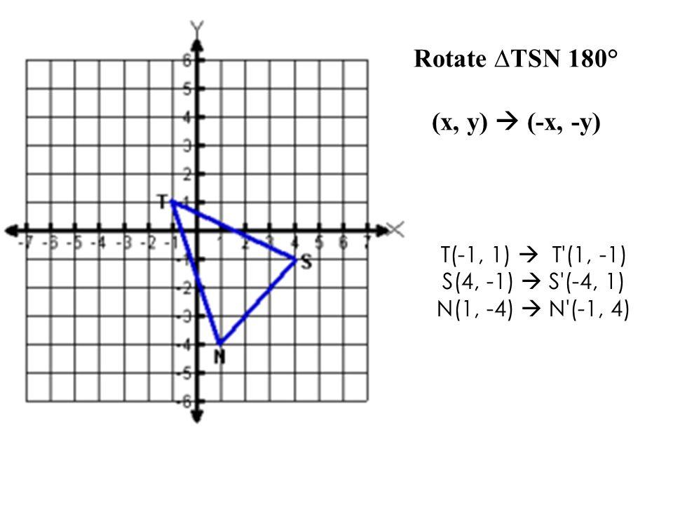 T(-1, 1)  T (-1, -1) S(4, -1)  S (1, 4) N(1, -4)  N (4, 1) Rotate ∆TSN 270° cw (x, y) to (-y, x)
