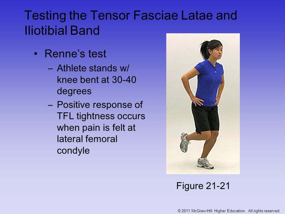 Nobel's Test –Lying supine the athlete's knee is flexed to 90 degrees –Pressure is applied to lateral femoral condyle while knee is extended –Pain at 30 degrees at lateral femoral condyle indicates a positive test Figure 21-22 © 2011 McGraw-Hill Higher Education.