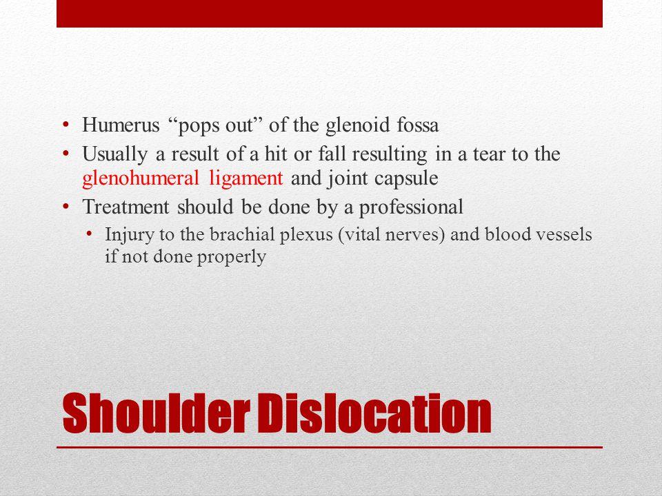 Shoulder Dislocation Inferior Dislocation Anterior Dislocation